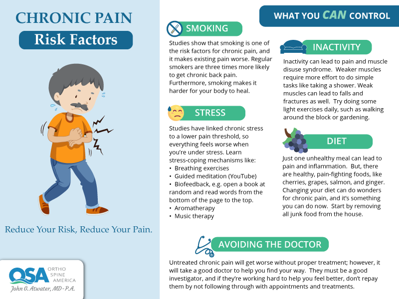 Chronic Pain Risk Factors